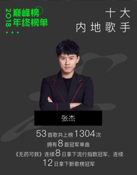 """QQ音乐星外星同日公布喜讯 张杰一天之内""""六喜临门"""""""